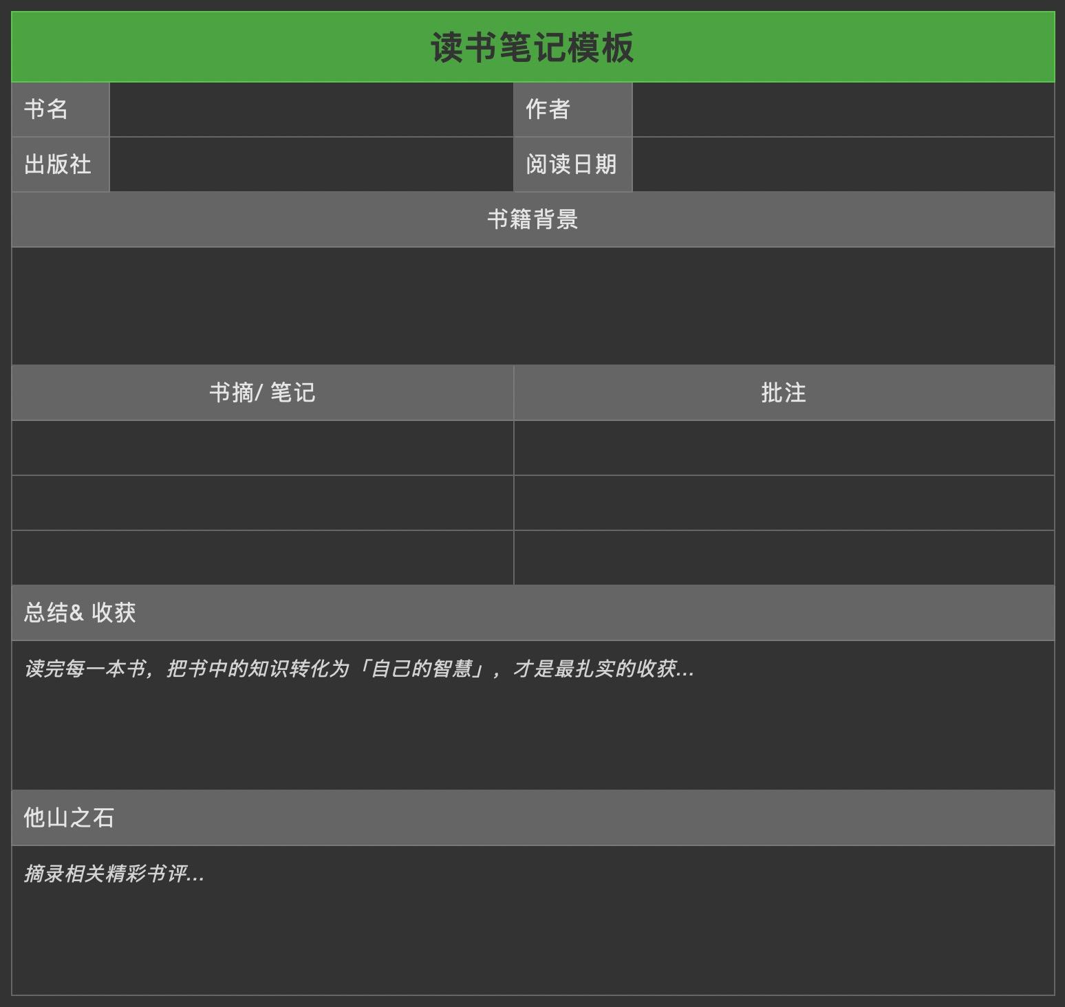 日精进之读书笔记模版 樊登读书/666书友会用户通用